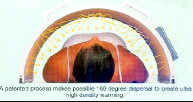 infrared treatments